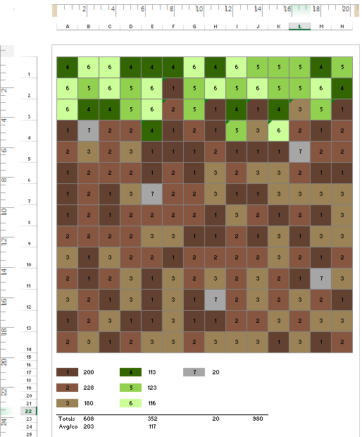 Excel cake template