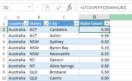excel countif column