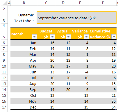 Excel Dynamic Text Labels source data
