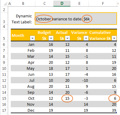 Excel Dynamic Text Labels update