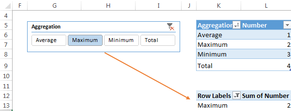CHOOSE Function pivottable