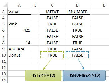 Excel ISTEXT and ISNUMBER formulas