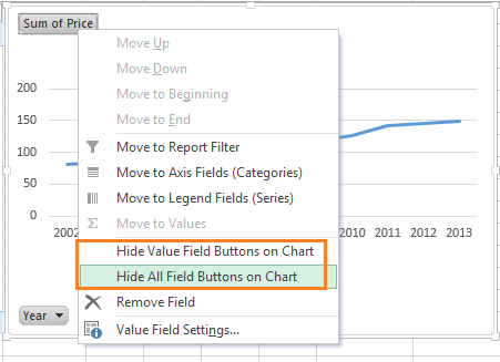 Hide Field buttons on Excel PivotChart
