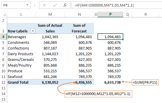 totals not adding up in a calculated field