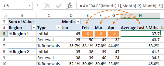 Excel pivotTable calculated items by position