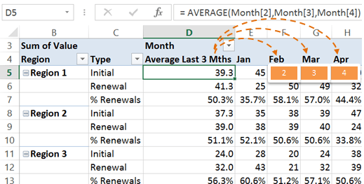 Excel pivotTable calculated item by position