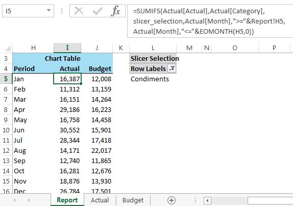 Use Excel Slicer selection in formulas