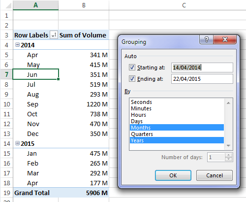 group PivotTable dates