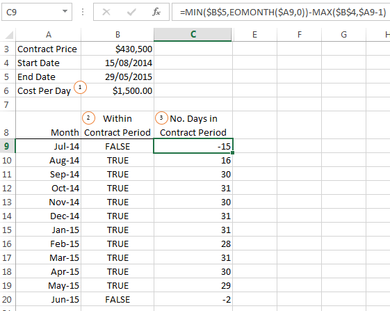 calculate days within a range