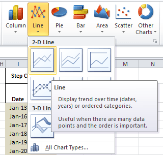 Excel Step Charts