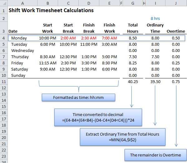 Excel Calculate Overtime